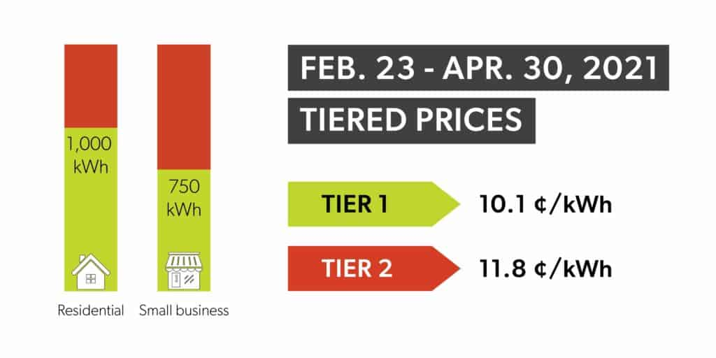 Tiered Electricity Price