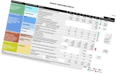 2014-en-scorecard-greater-sudbury-hydro-inc-